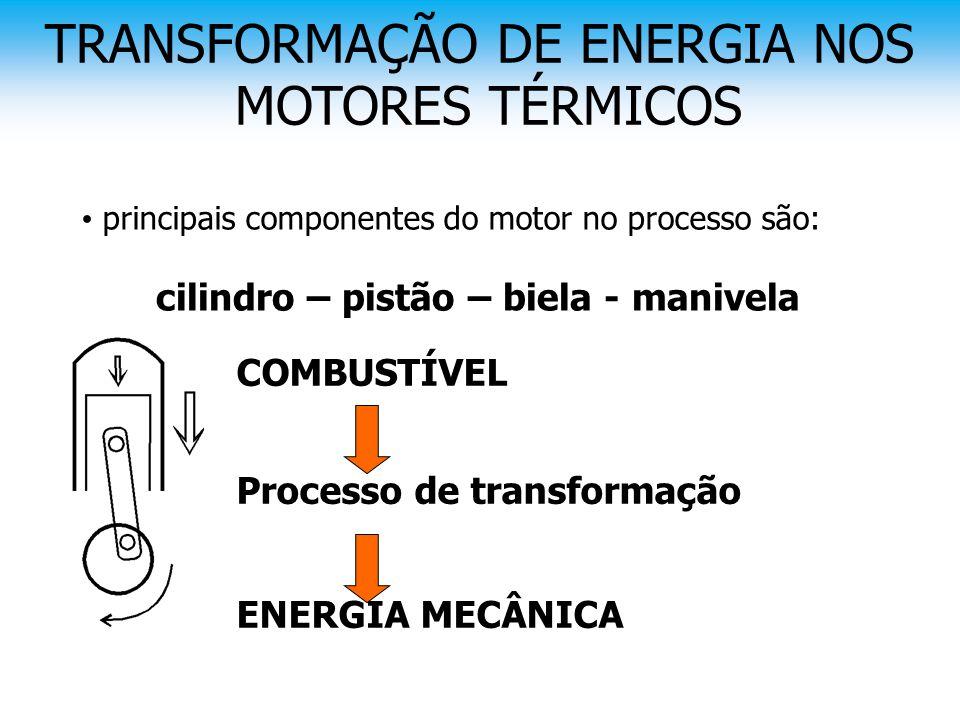 TRANSFORMAÇÃO DE ENERGIA NOS MOTORES TÉRMICOS