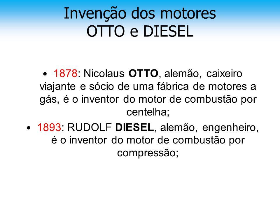Invenção dos motores OTTO e DIESEL
