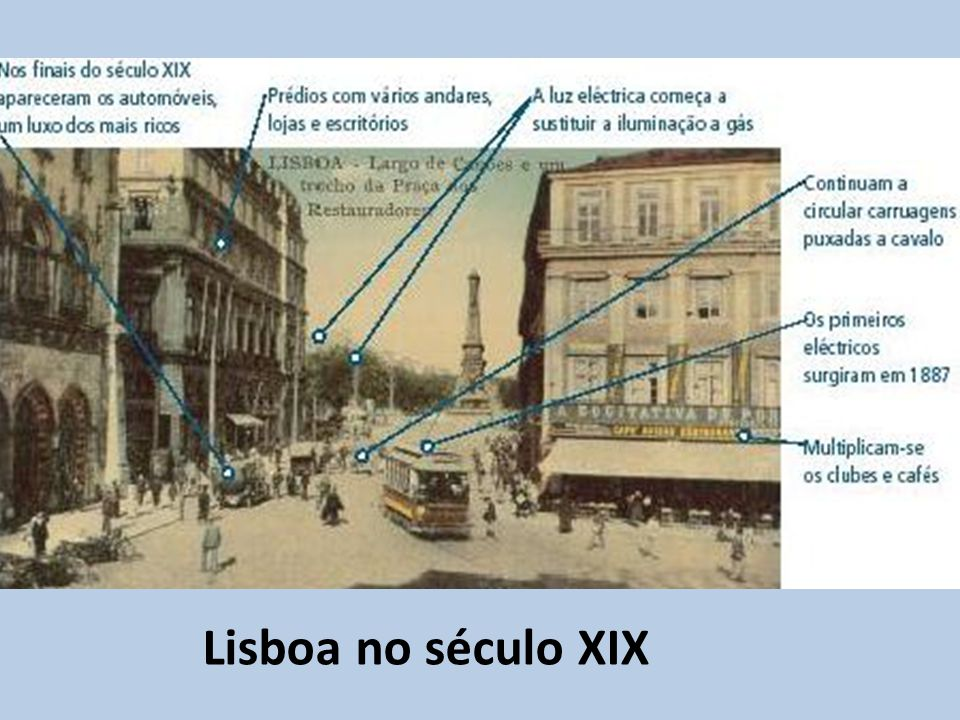 Lisboa no século XIX