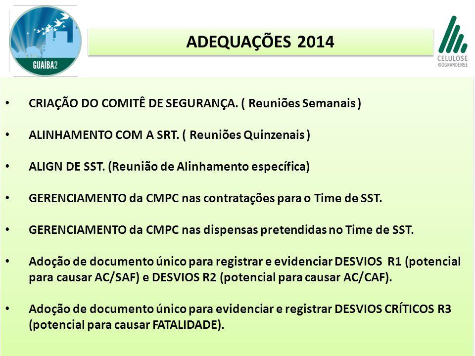 ADEQUAÇÕES 2014 CRIAÇÃO DO COMITÊ DE SEGURANÇA. ( Reuniões Semanais )