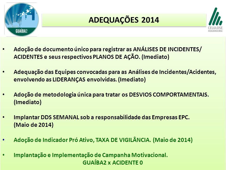 ADEQUAÇÕES 2014 Adoção de documento único para registrar as ANÁLISES DE INCIDENTES/ ACIDENTES e seus respectivos PLANOS DE AÇÃO. (Imediato)