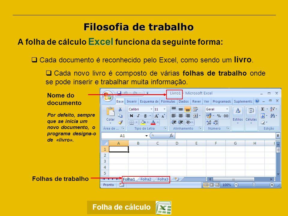 Filosofia de trabalho A folha de cálculo Excel funciona da seguinte forma: Cada documento é reconhecido pelo Excel, como sendo um livro.