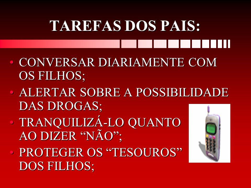 TAREFAS DOS PAIS: CONVERSAR DIARIAMENTE COM OS FILHOS;