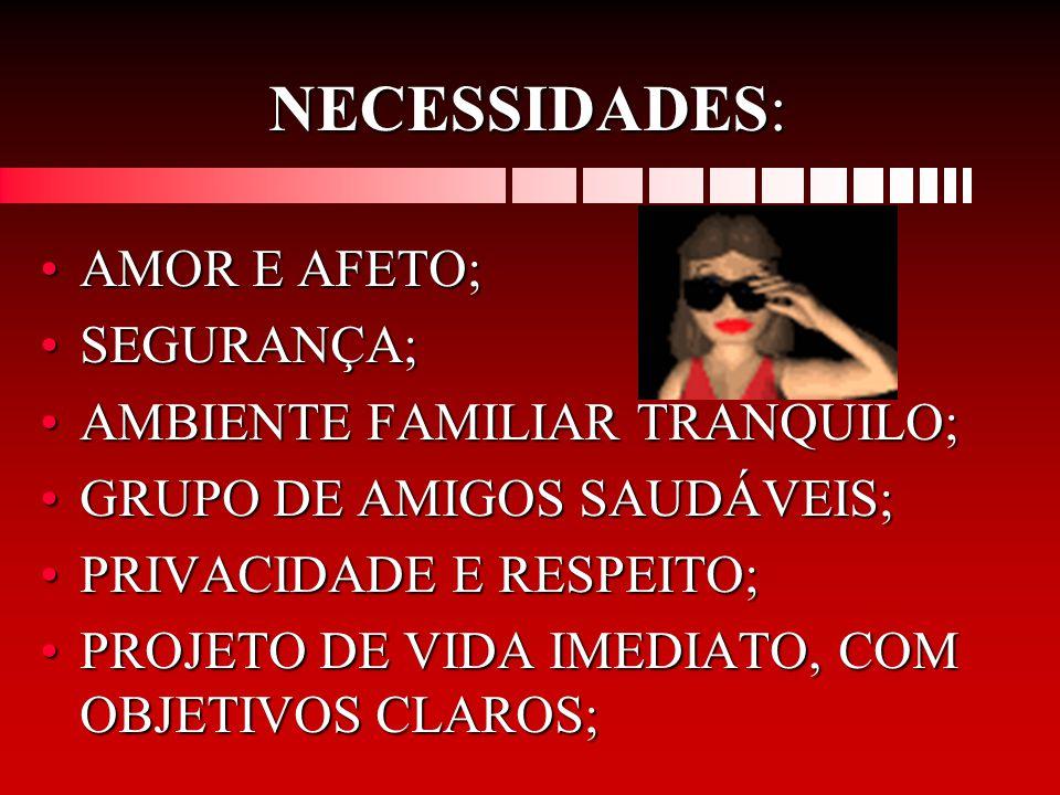 NECESSIDADES: AMOR E AFETO; SEGURANÇA; AMBIENTE FAMILIAR TRANQUILO;