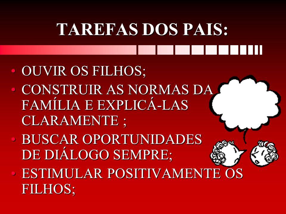 TAREFAS DOS PAIS: OUVIR OS FILHOS;