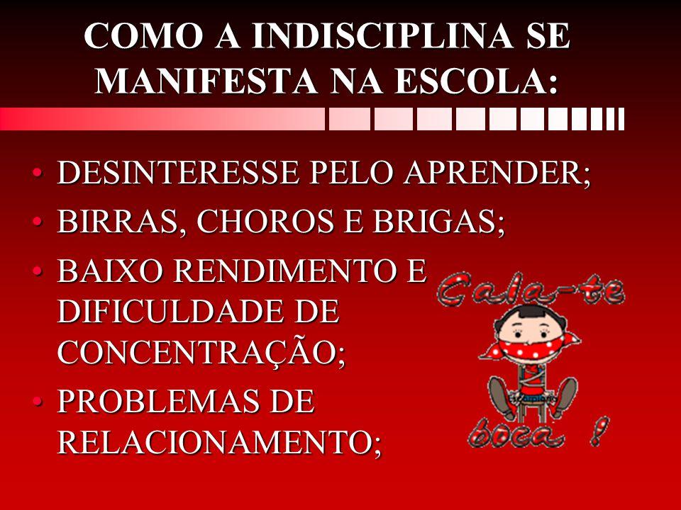 COMO A INDISCIPLINA SE MANIFESTA NA ESCOLA: