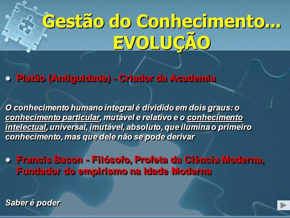 Gestão do Conhecimento... EVOLUÇÃO