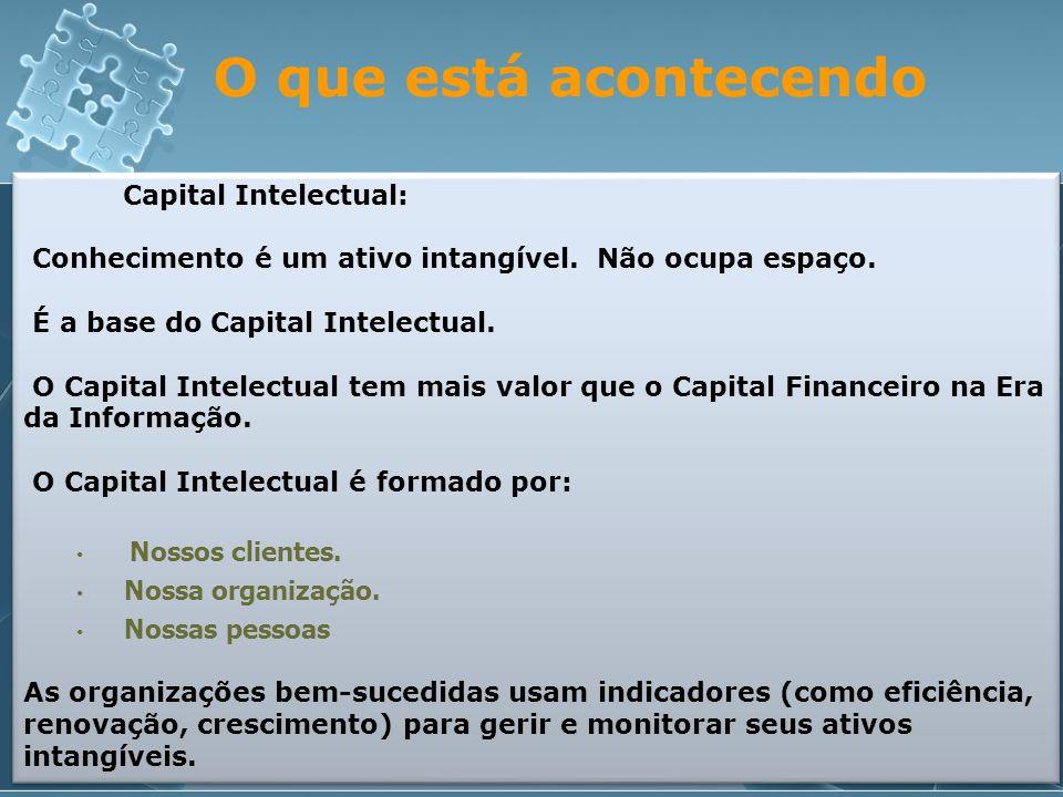 O que está acontecendo Capital Intelectual: