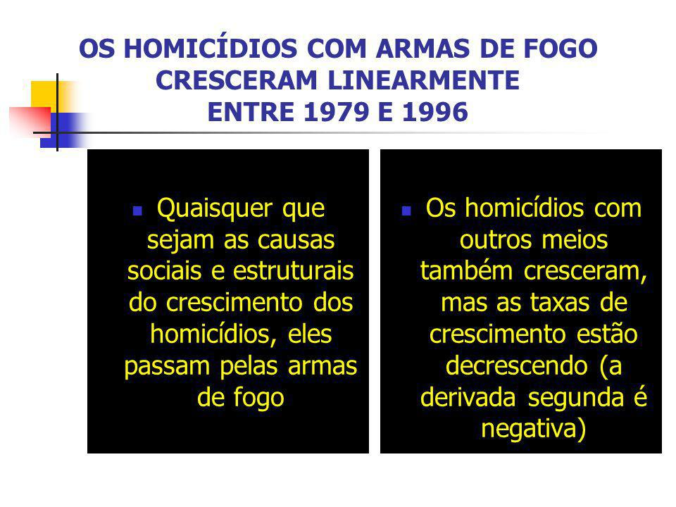 OS HOMICÍDIOS COM ARMAS DE FOGO CRESCERAM LINEARMENTE ENTRE 1979 E 1996