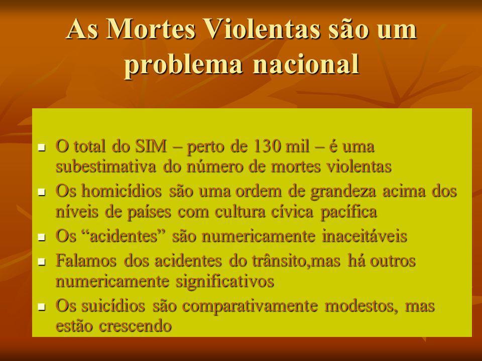 As Mortes Violentas são um problema nacional