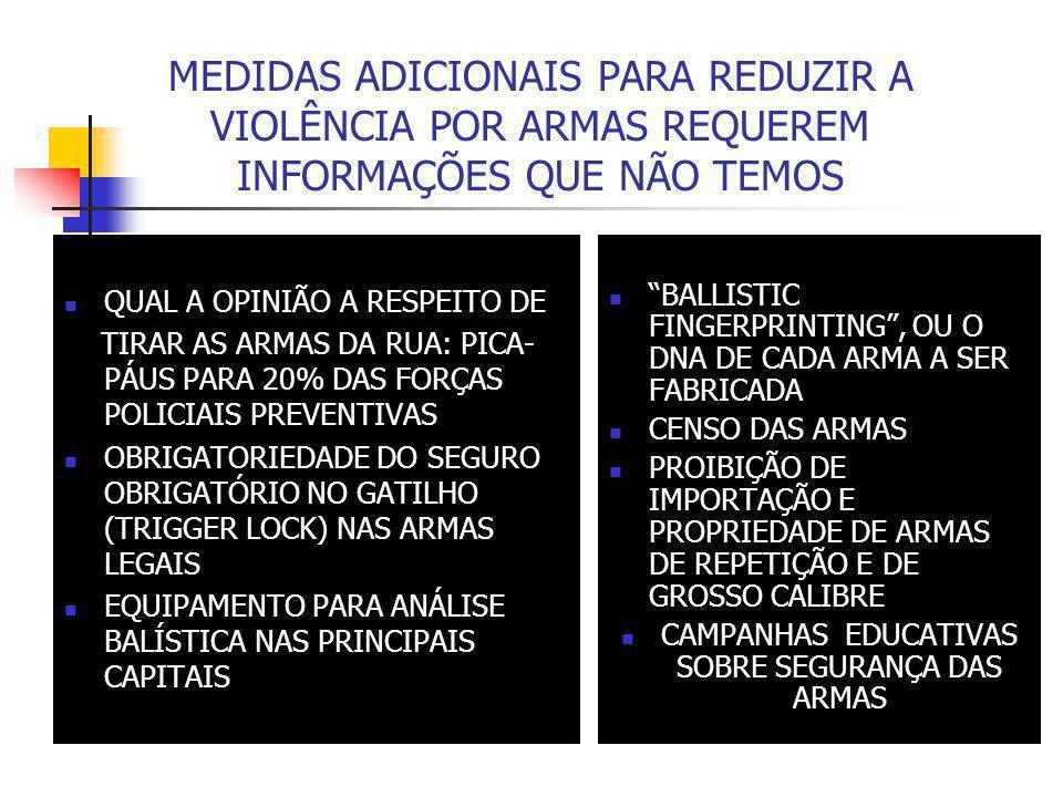 CAMPANHAS EDUCATIVAS SOBRE SEGURANÇA DAS ARMAS