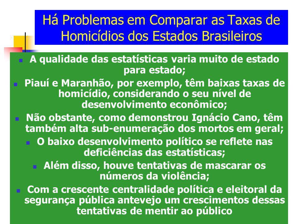 Há Problemas em Comparar as Taxas de Homicídios dos Estados Brasileiros