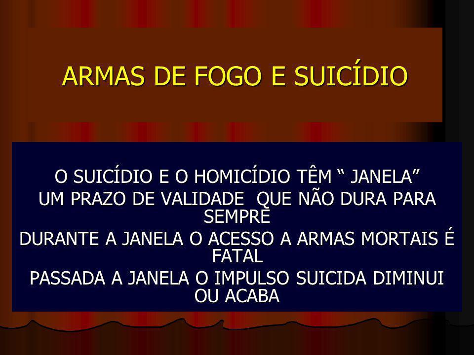 ARMAS DE FOGO E SUICÍDIO
