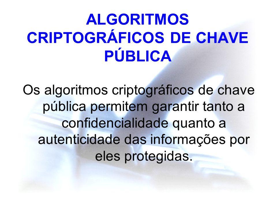 ALGORITMOS CRIPTOGRÁFICOS DE CHAVE PÚBLICA