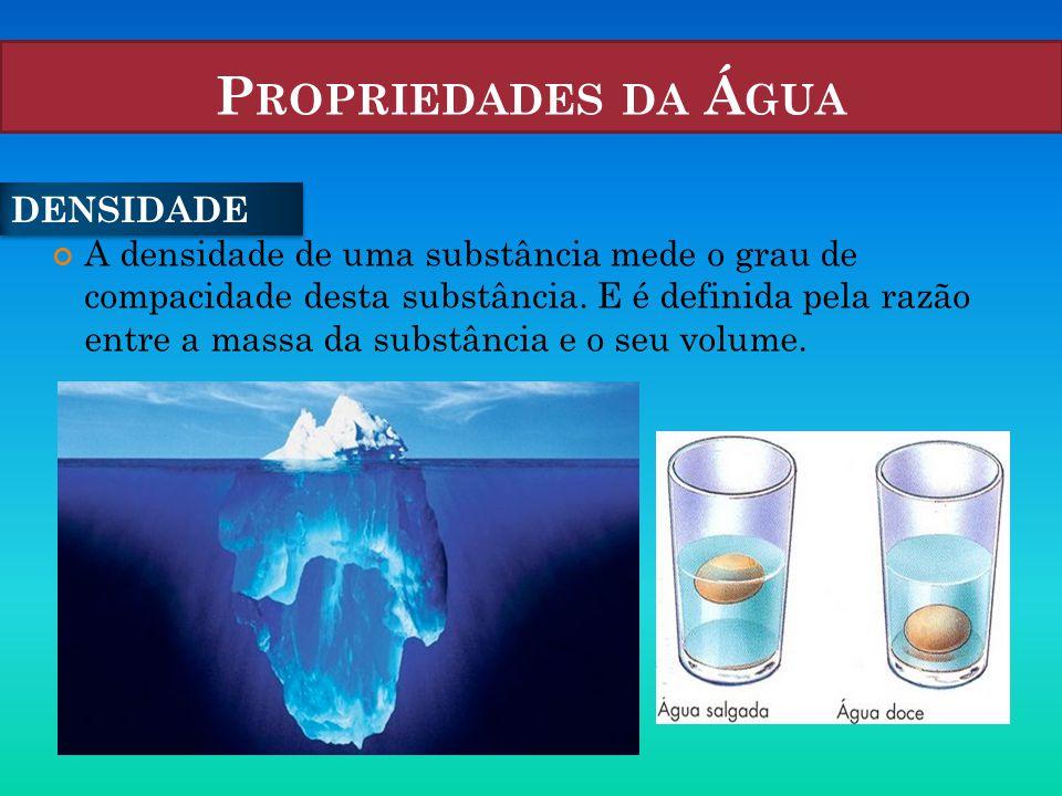 Propriedades da Água DENSIDADE