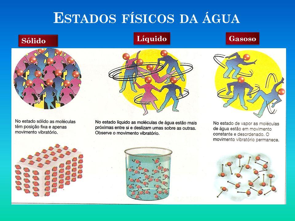 Estados físicos da água