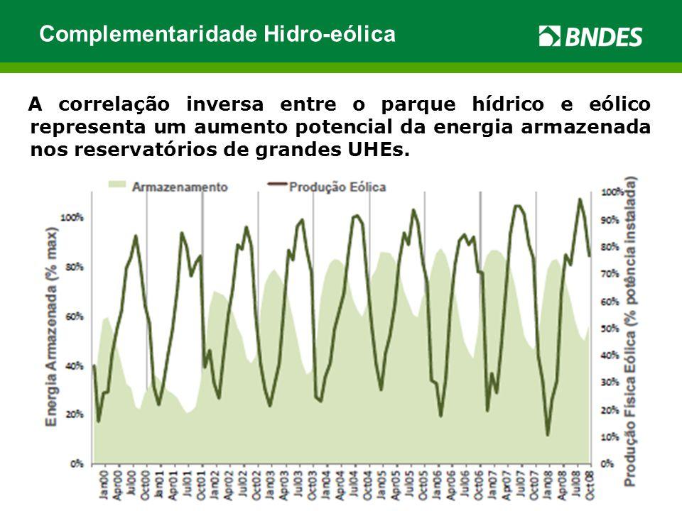 Complementaridade Hidro-eólica