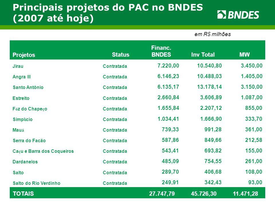 Principais projetos do PAC no BNDES (2007 até hoje)