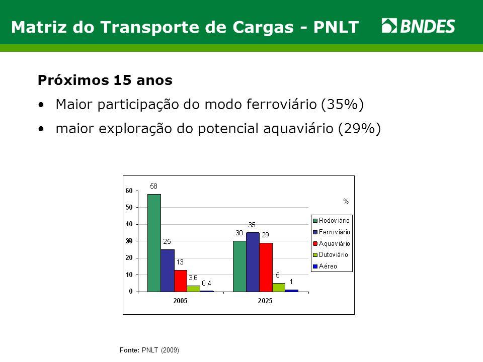 Matriz do Transporte de Cargas - PNLT