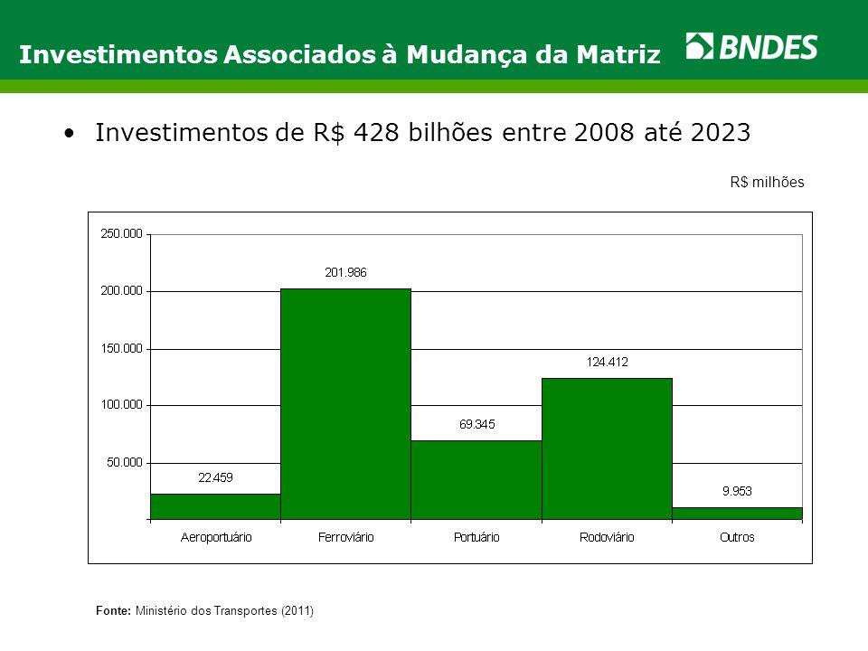 Investimentos Associados à Mudança da Matriz