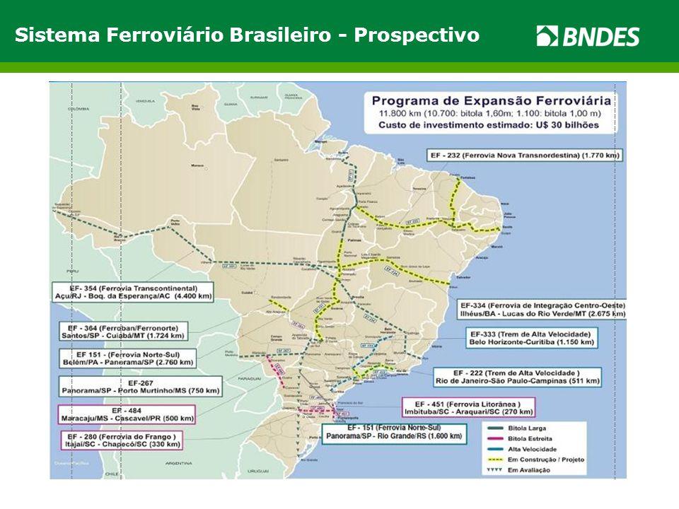 Sistema Ferroviário Brasileiro - Prospectivo