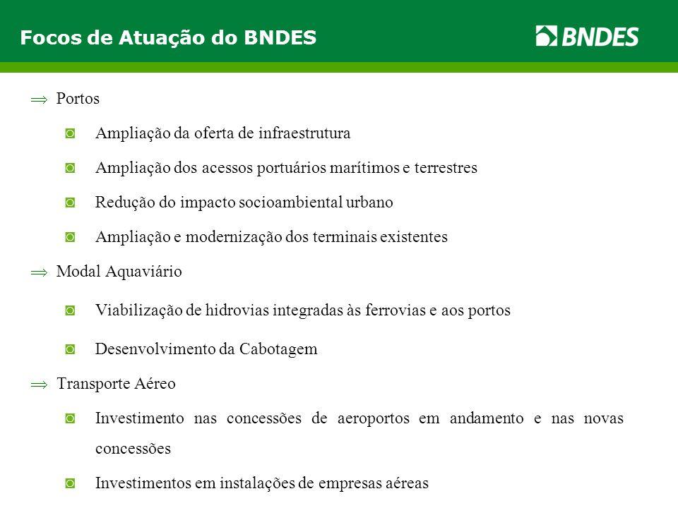 Focos de Atuação do BNDES