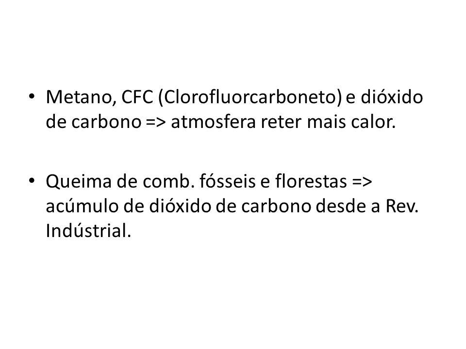Metano, CFC (Clorofluorcarboneto) e dióxido de carbono => atmosfera reter mais calor.