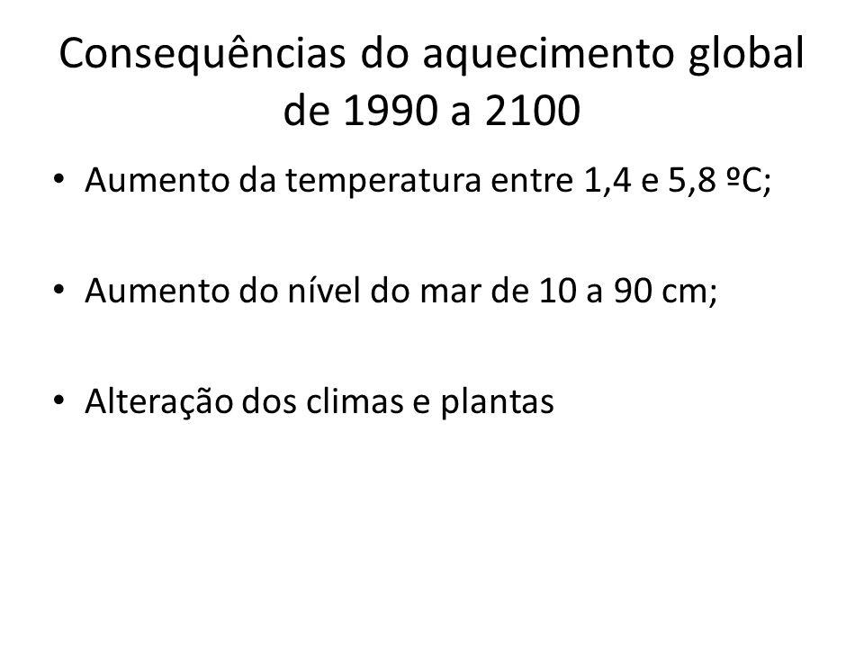 Consequências do aquecimento global de 1990 a 2100
