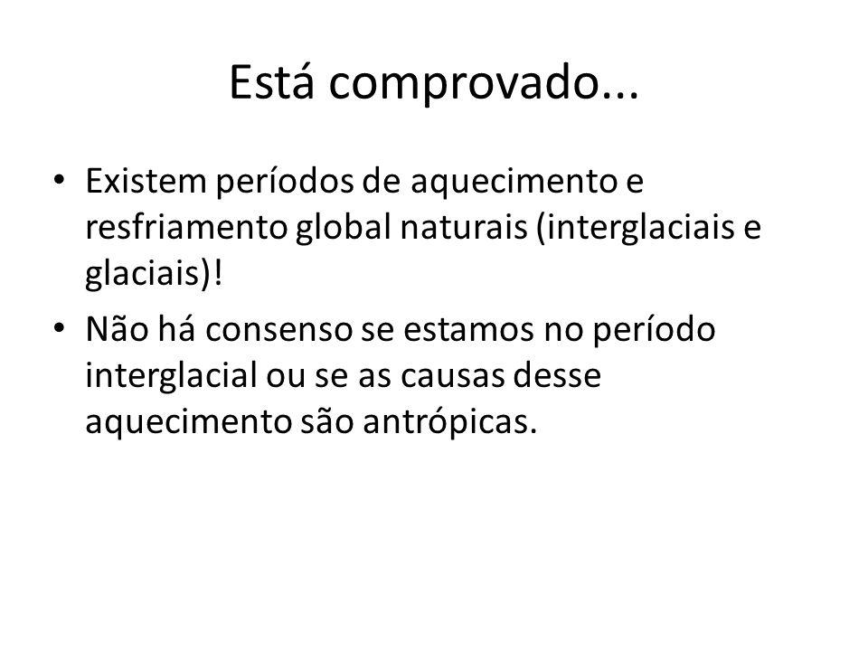 Está comprovado... Existem períodos de aquecimento e resfriamento global naturais (interglaciais e glaciais)!