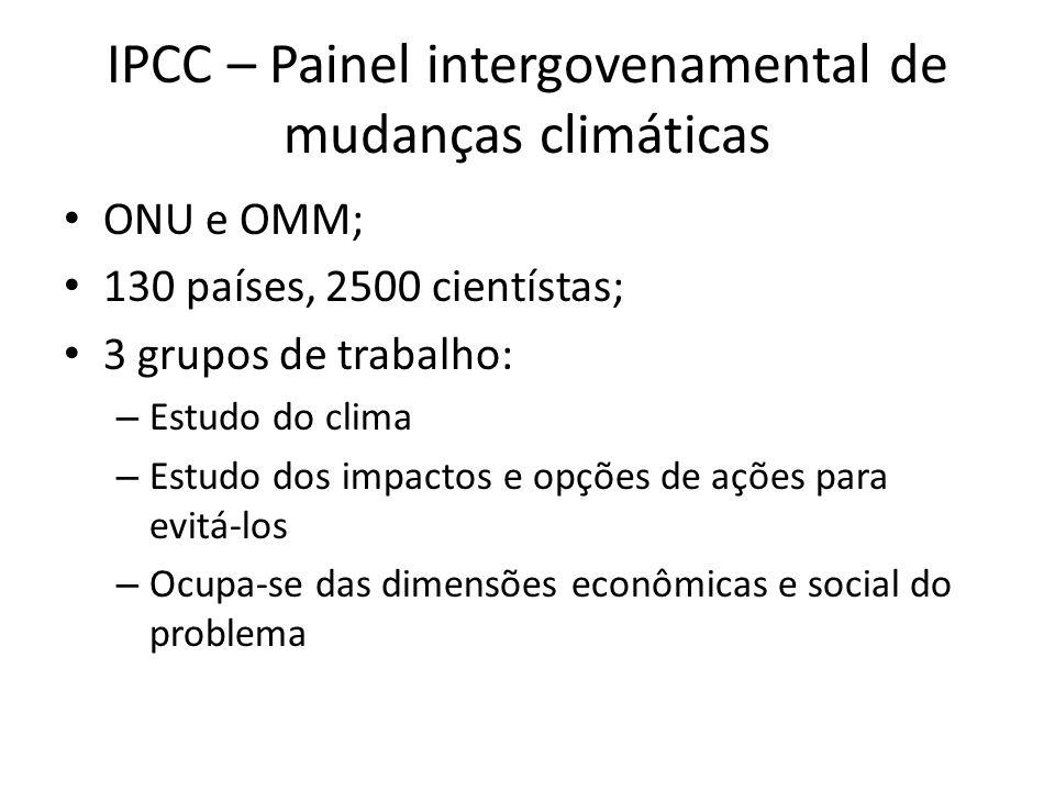 IPCC – Painel intergovenamental de mudanças climáticas