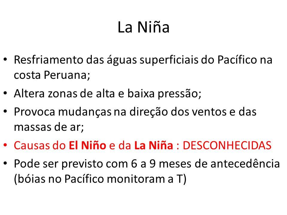 La Niña Resfriamento das águas superficiais do Pacífico na costa Peruana; Altera zonas de alta e baixa pressão;