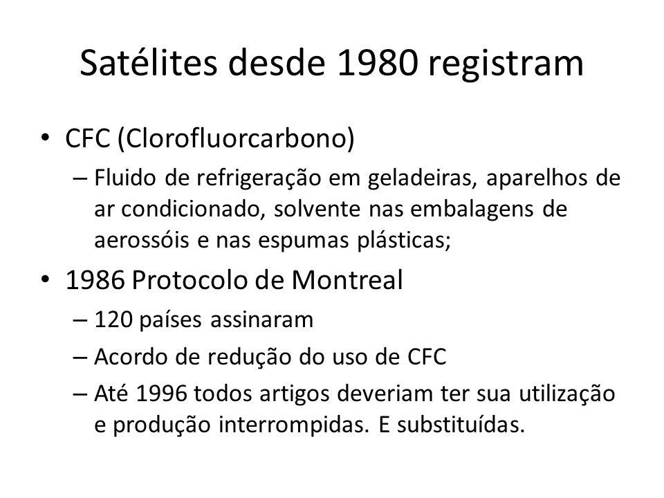 Satélites desde 1980 registram