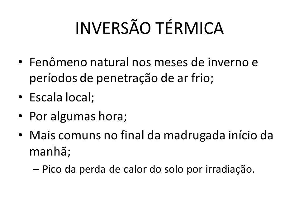 INVERSÃO TÉRMICA Fenômeno natural nos meses de inverno e períodos de penetração de ar frio; Escala local;
