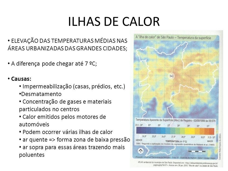 ILHAS DE CALOR ELEVAÇÃO DAS TEMPERATURAS MÉDIAS NAS ÁREAS URBANIZADAS DAS GRANDES CIDADES; A diferença pode chegar até 7 ºC;