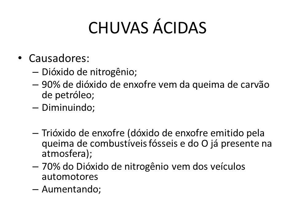CHUVAS ÁCIDAS Causadores: Dióxido de nitrogênio;