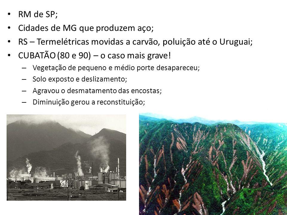 Cidades de MG que produzem aço;
