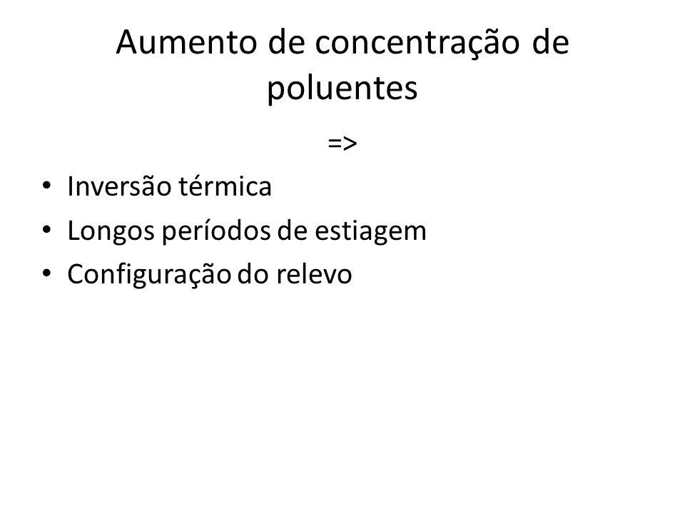 Aumento de concentração de poluentes