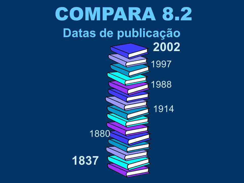 COMPARA 8.2 Datas de publicação 2002 1997 1988 1914 1880 1837