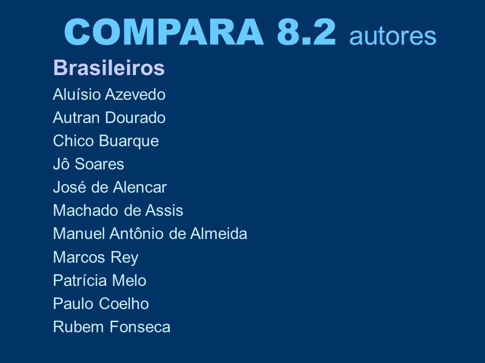 COMPARA 8.2 autores Brasileiros Aluísio Azevedo Autran Dourado