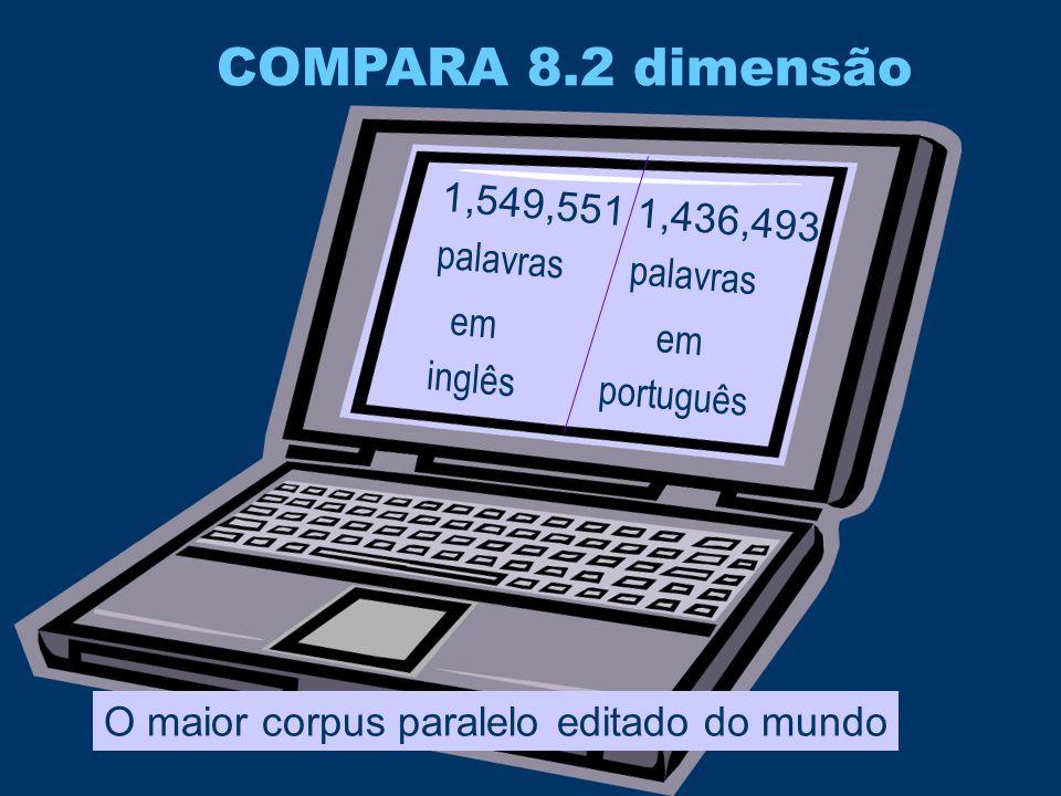 COMPARA 8.2 dimensão 1,549,551 1,436,493 palavras palavras em em