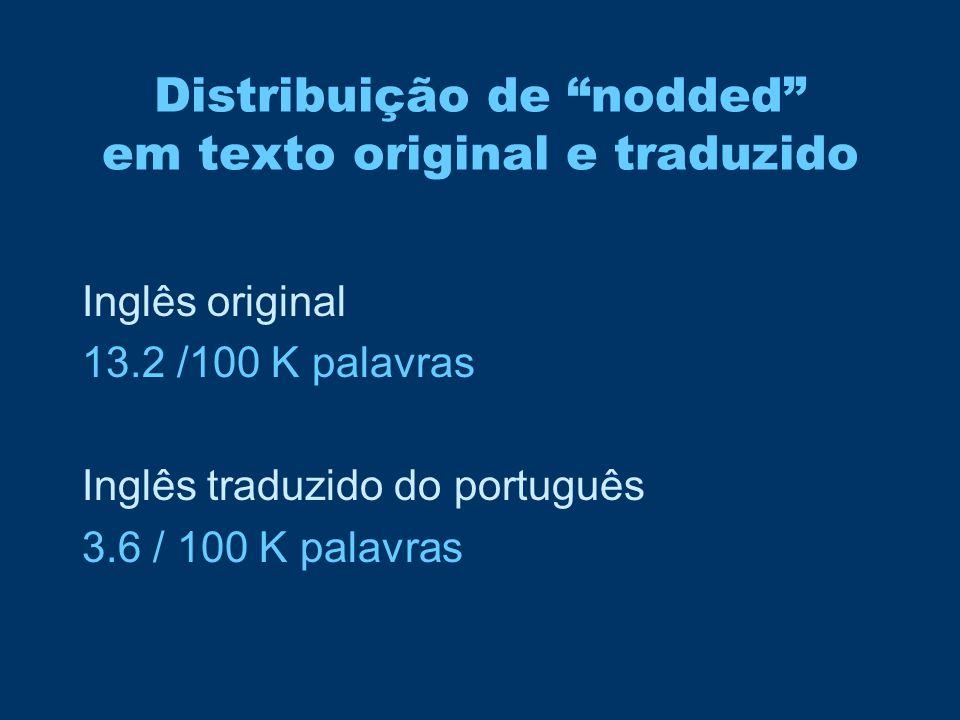 Distribuição de nodded em texto original e traduzido