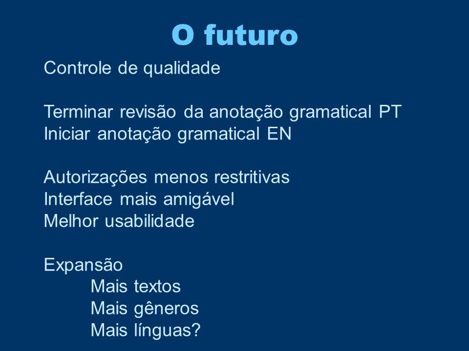 O futuro Controle de qualidade