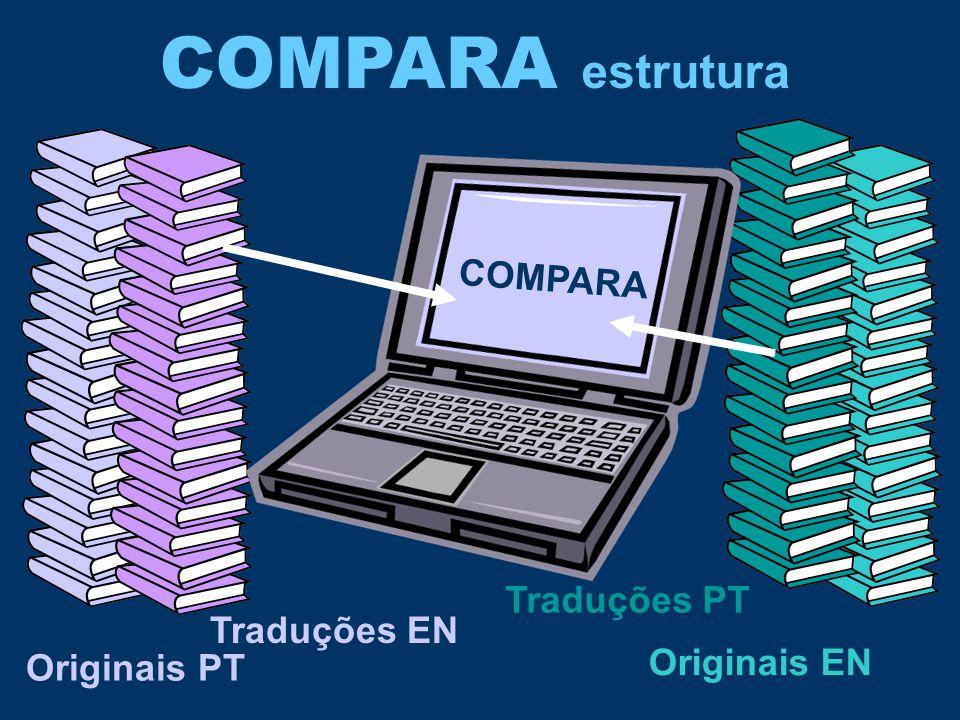 COMPARA estrutura COMPARA Traduções PT Traduções EN Originais EN