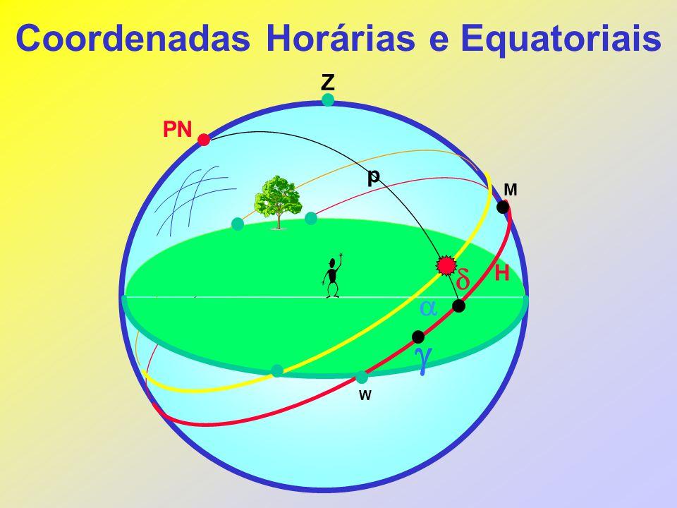 Coordenadas Horárias e Equatoriais