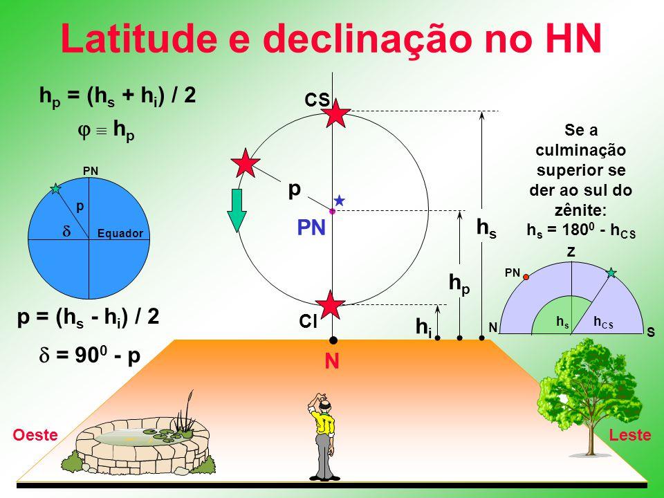 Latitude e declinação no HN