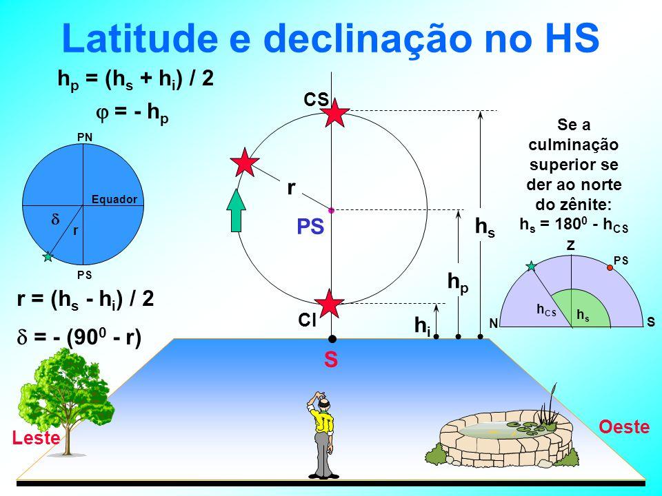 Latitude e declinação no HS