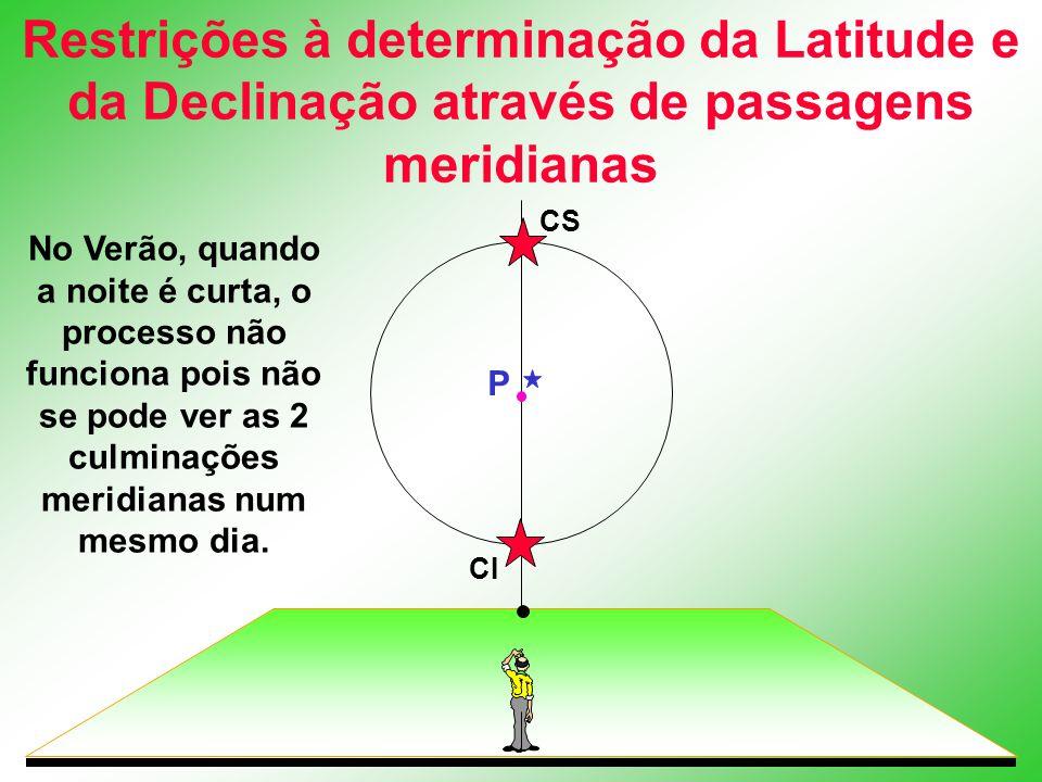 Restrições à determinação da Latitude e da Declinação através de passagens meridianas