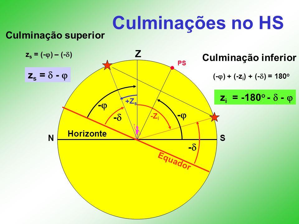 Culminações no HS Culminação superior Z Culminação inferior zs =  - 