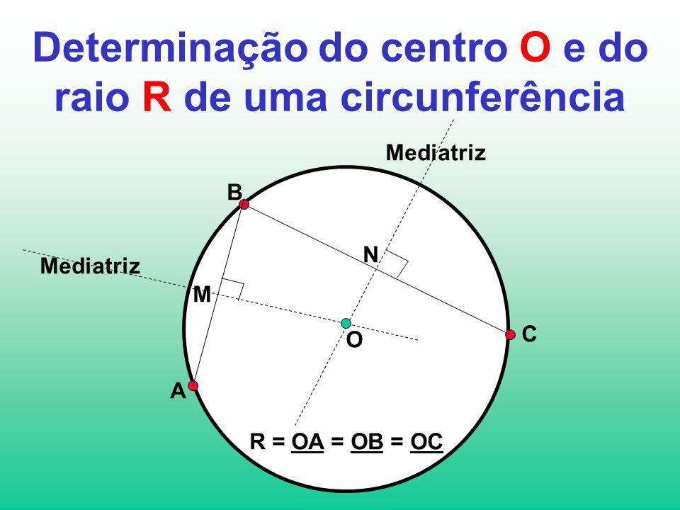 Determinação do centro O e do raio R de uma circunferência