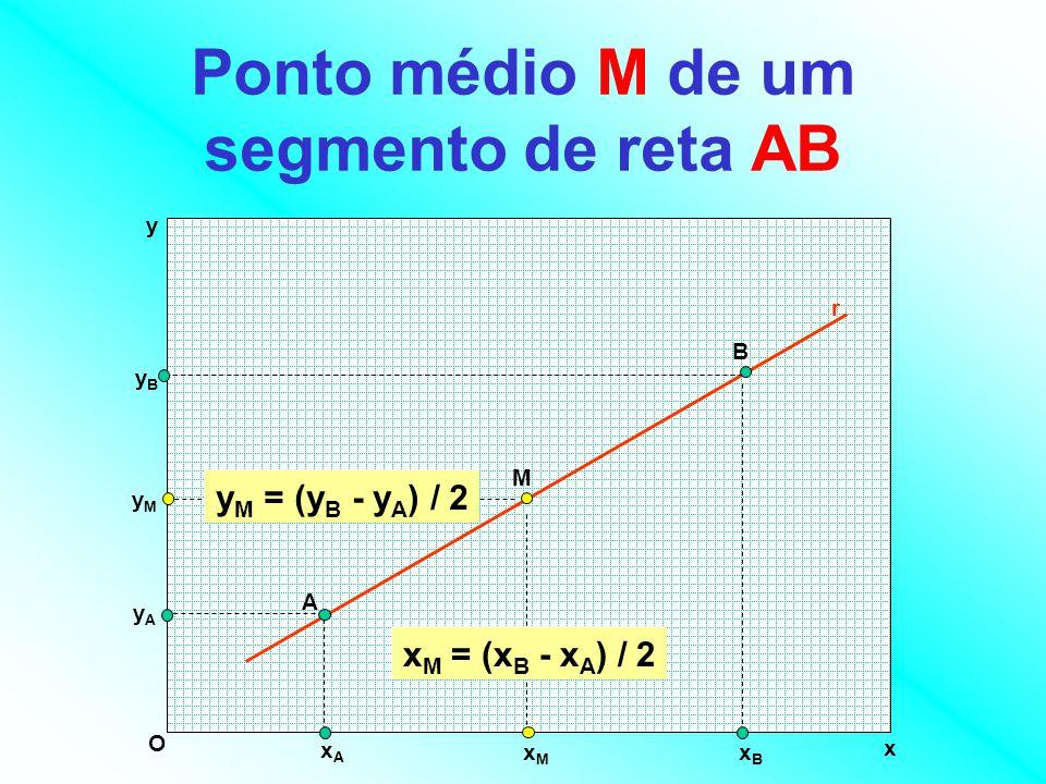 Ponto médio M de um segmento de reta AB